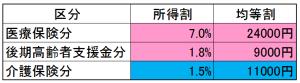2016-04-05_11h47_59